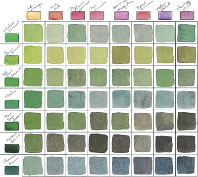 Birgit Oconnors Color Mixing Chart Artists Network