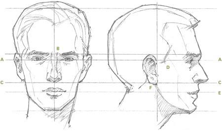 Как рисовать фас людей