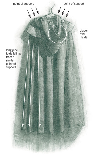 Art Tip File: How to Draw a Fold of Fabric Robert Barrett artist