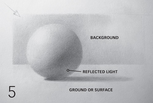 background, reflected light, ground or surface, tonal variations