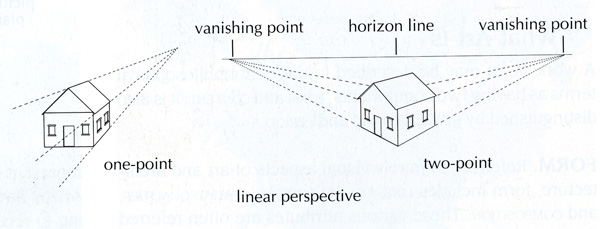 Linear Art Definition : Linear perspective drawing artists network
