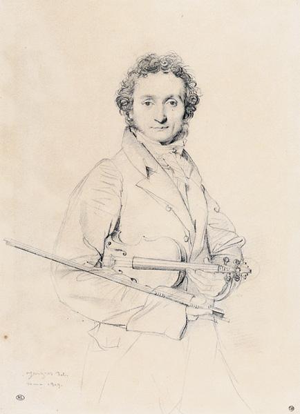 french painter ingres