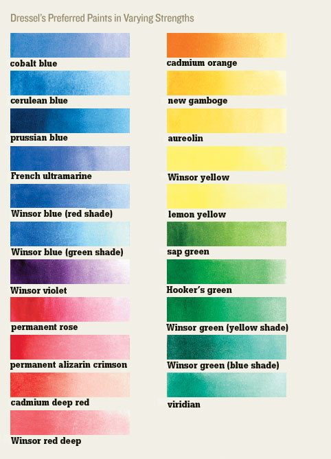 Dressel's preferred paints in varying strengths