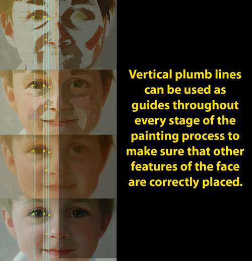 Vertical plumb lines when painting portriature.
