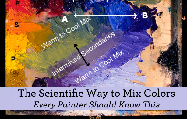 The scientific way to mix colors: every painter should know this.