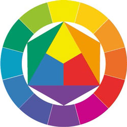 The Art Color Wheel Is An Essential Tool To Becoming A Painting Master