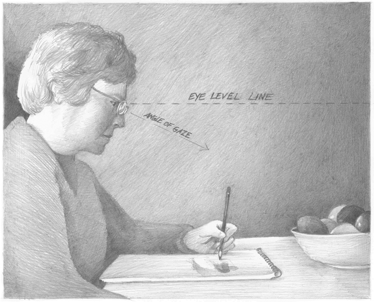 drawing magazine eye level diagram