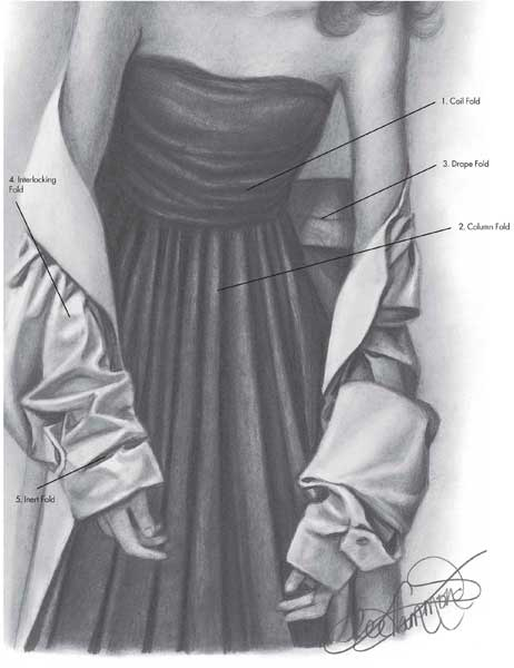 How to draw clothing | Lee Hammond, ArtistsNetwork.com