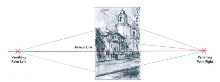 Perspective diagram for artists   Michael Reardon, ArtistsNetwork.com