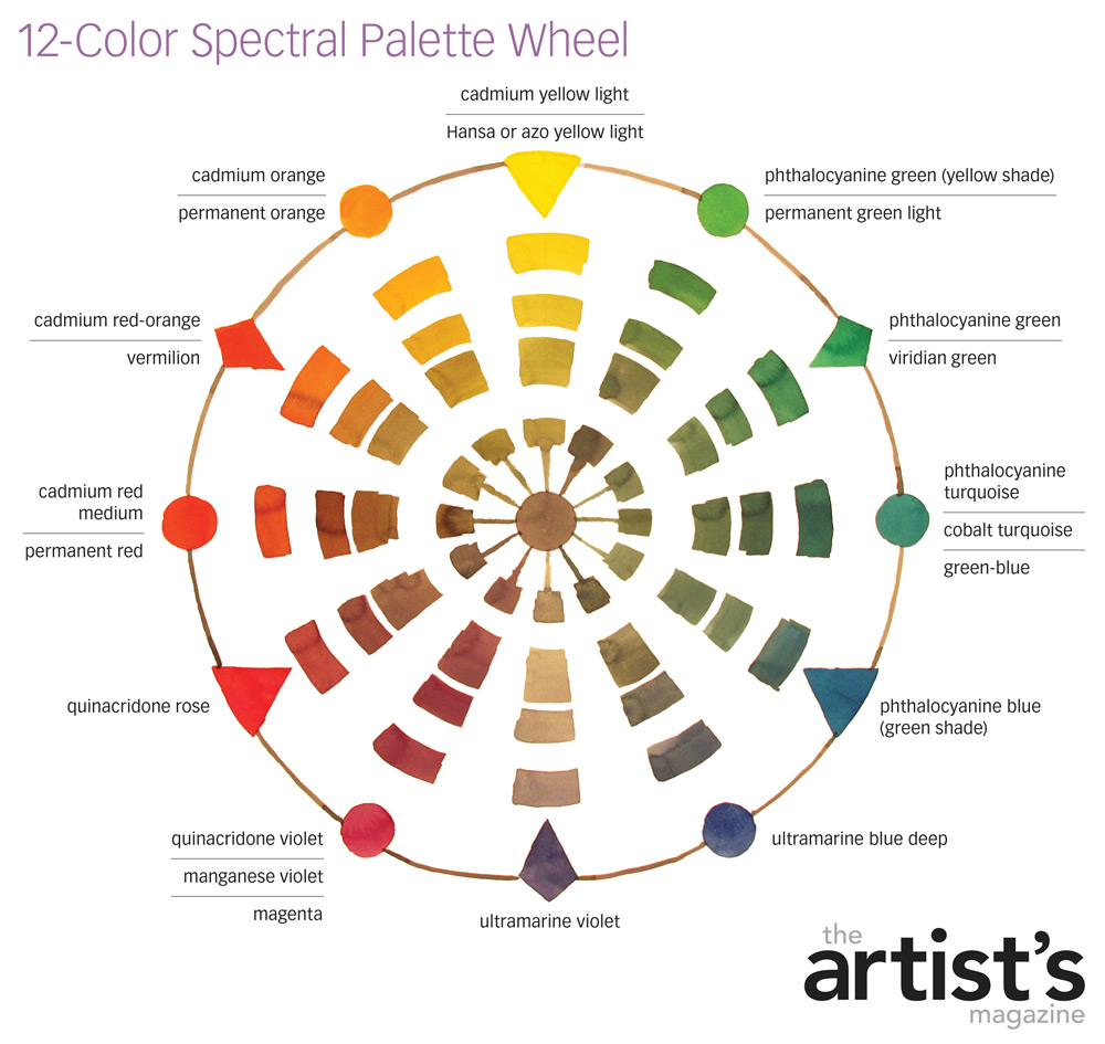 Neautral Colors: How To Select Neutral Colors AND Win A Porcelain Palette