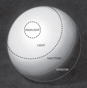 light on a sphere