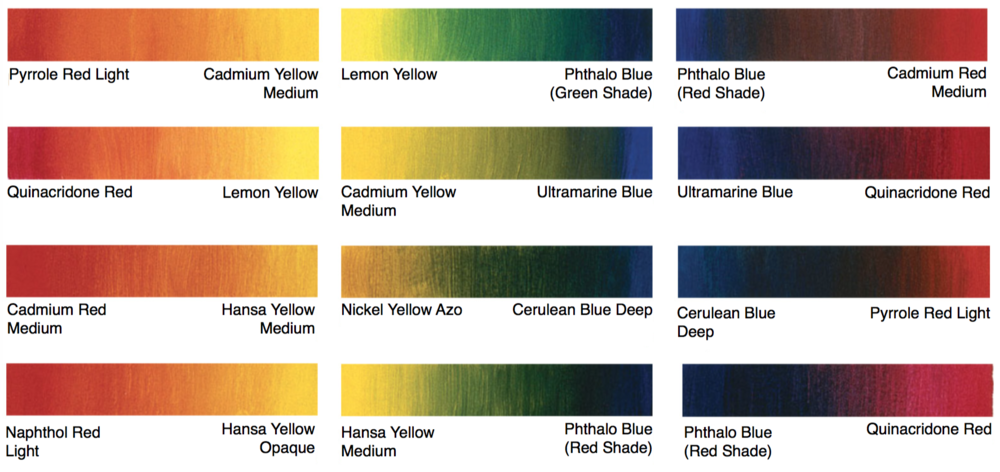 The Cardinal Rule Of Color Mixing Artists Network
