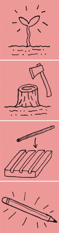 How pencils are made | ArtistsNetwork.com