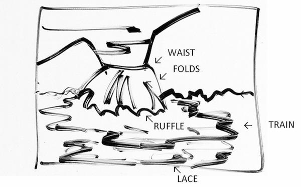 The anatomy of painting water by Julie Gilbert Pollard