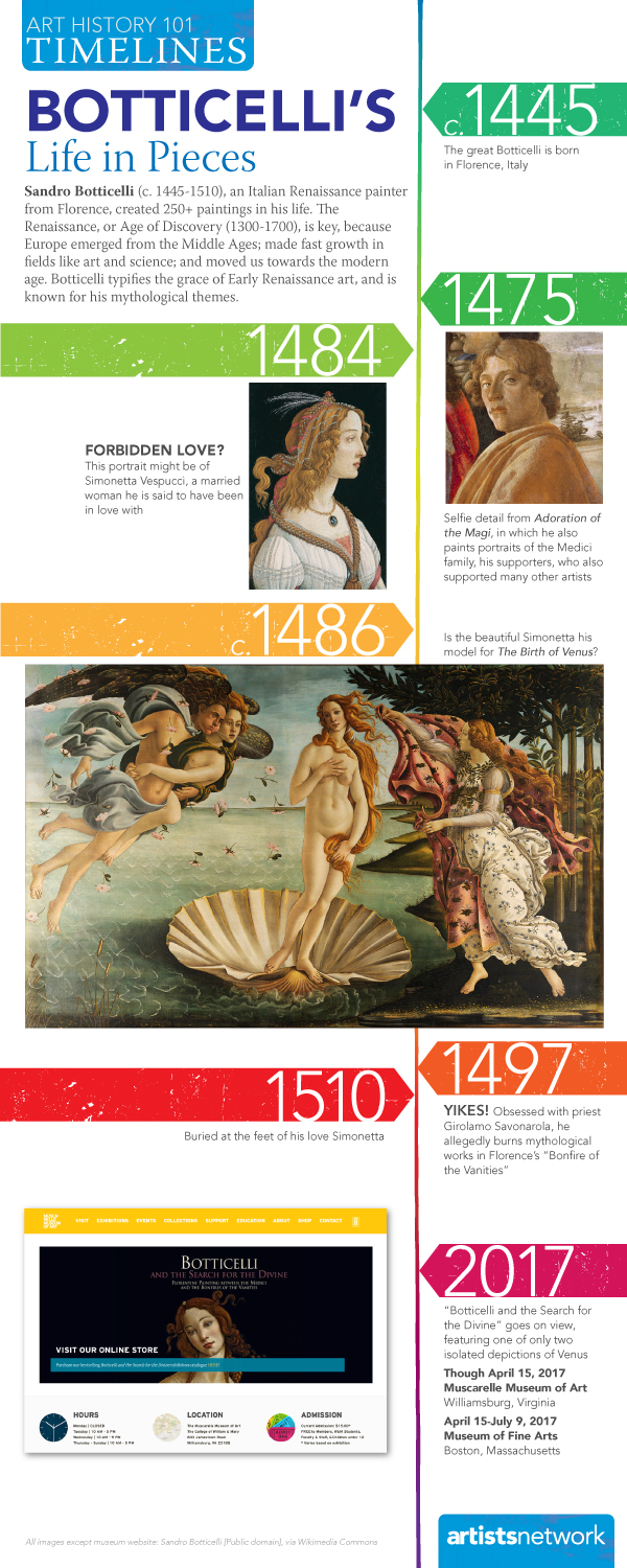 Botticelli's Life in Pieces