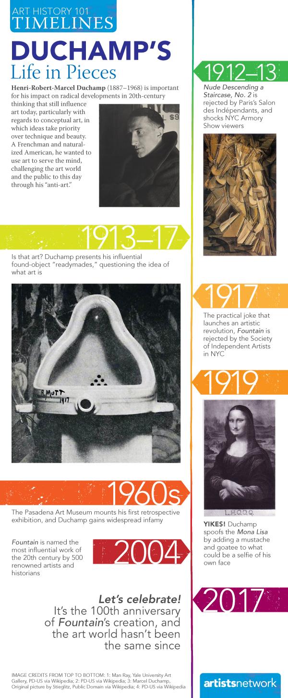 Henri-Robert-Marcel Duchamp   Life in Pieces   Artist's Network