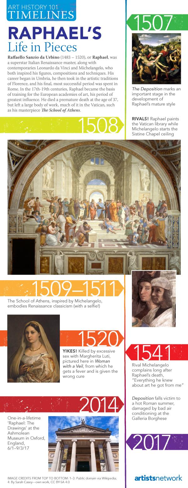 Raffaello Sanzio da Urbino | Life in Pieces | Artist's Network