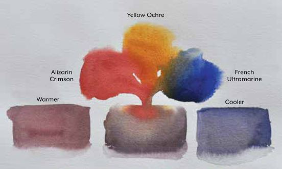 , What Colors Make Gray? | Color Mixing with the Main Colors