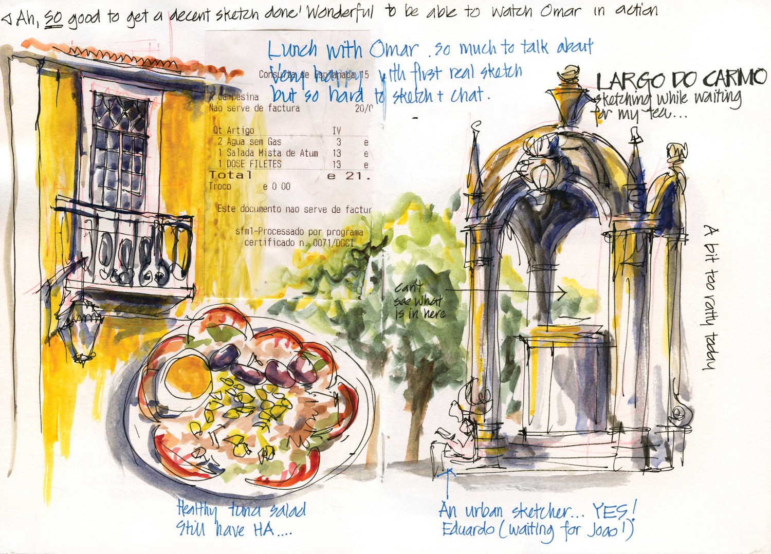 13 Urban Sketching Tips You Gotta Take to the Streets!!!