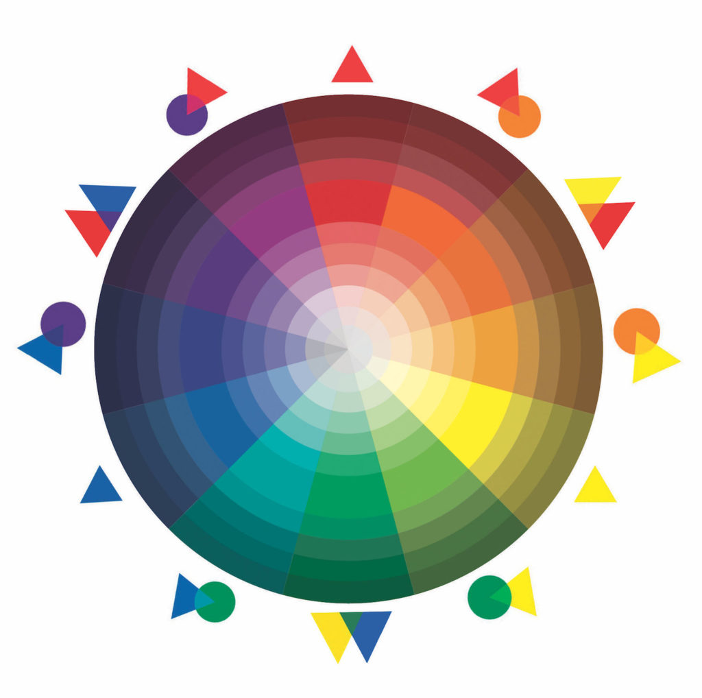 How To Choose Color Schemes Article Brought You By Artists Network And Excerpted From