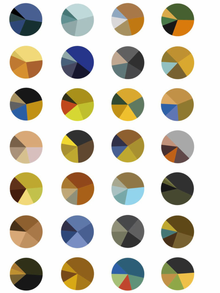 28 van Gogh paintings visualized as pie charts by Arthur Buxton