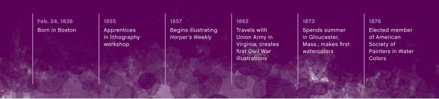 Winslow Homer Timeline