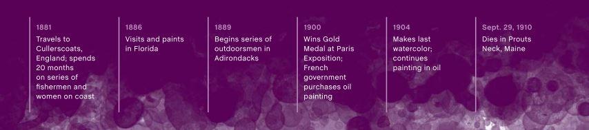 Winslow Homer timeline 2